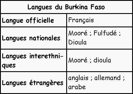 langues2.jpg